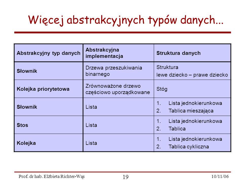 10/11/06 19 Prof. dr hab. Elżbieta Richter-Wąs Więcej abstrakcyjnych typów danych... Abstrakcyjny typ danych Abstrakcyjna implementacja Struktura dany