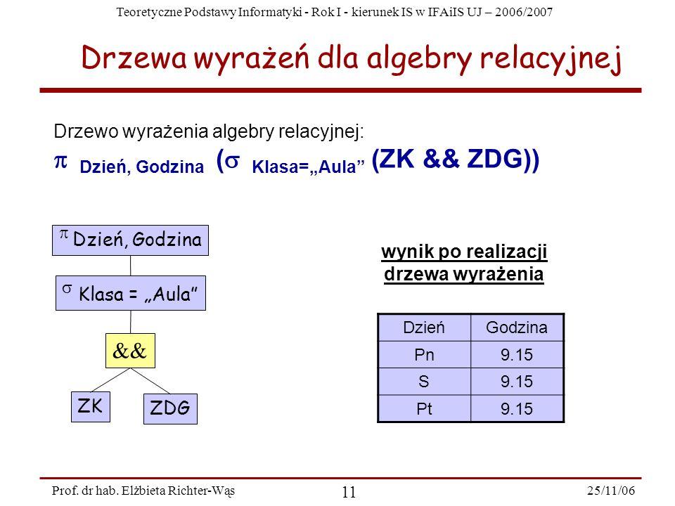 Teoretyczne Podstawy Informatyki - Rok I - kierunek IS w IFAiIS UJ – 2006/2007 25/11/06 11 Prof.