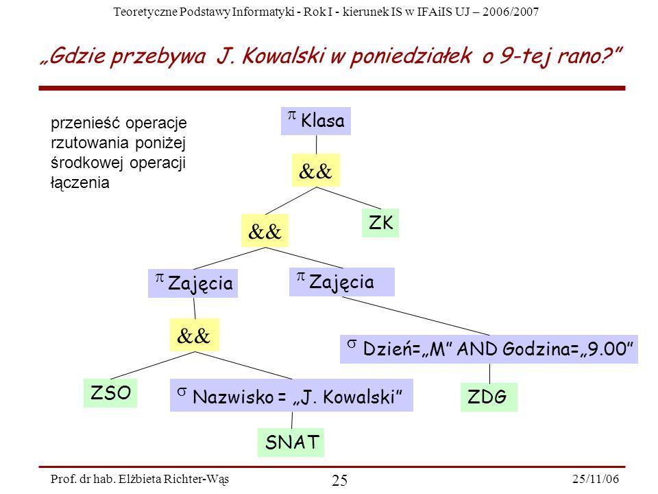 Teoretyczne Podstawy Informatyki - Rok I - kierunek IS w IFAiIS UJ – 2006/2007 25/11/06 25 Prof.