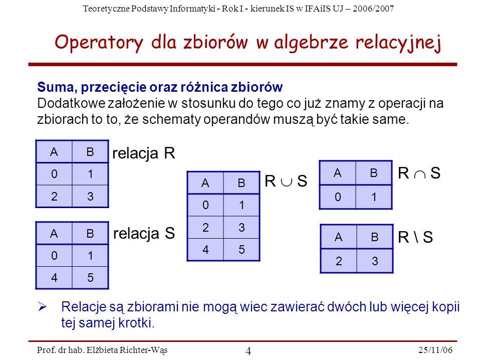 Teoretyczne Podstawy Informatyki - Rok I - kierunek IS w IFAiIS UJ – 2006/2007 25/11/06 4 Prof.