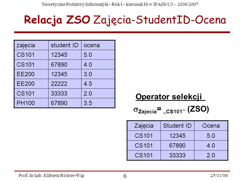 Teoretyczne Podstawy Informatyki - Rok I - kierunek IS w IFAiIS UJ – 2006/2007 25/11/06 6 Prof.