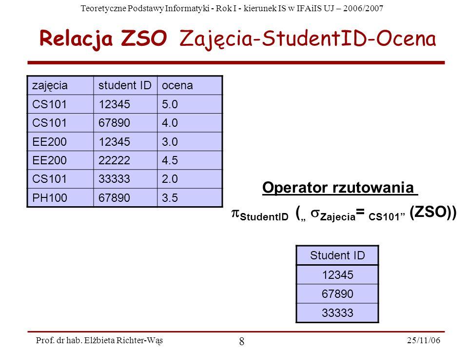 Teoretyczne Podstawy Informatyki - Rok I - kierunek IS w IFAiIS UJ – 2006/2007 25/11/06 8 Prof.