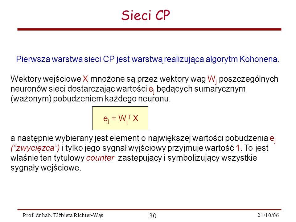 21/10/06 30 Prof. dr hab. Elżbieta Richter-Wąs Sieci CP Pierwsza warstwa sieci CP jest warstwą realizująca algorytm Kohonena. Wektory wejściowe X mnoż