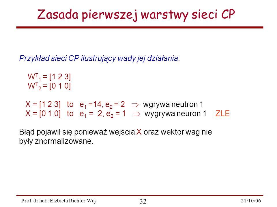 21/10/06 32 Prof. dr hab. Elżbieta Richter-Wąs Zasada pierwszej warstwy sieci CP Przykład sieci CP ilustrujący wady jej działania: W T 1 = [1 2 3] W T
