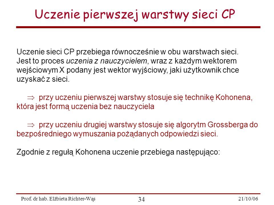 21/10/06 34 Prof. dr hab. Elżbieta Richter-Wąs Uczenie pierwszej warstwy sieci CP Uczenie sieci CP przebiega równocześnie w obu warstwach sieci. Jest