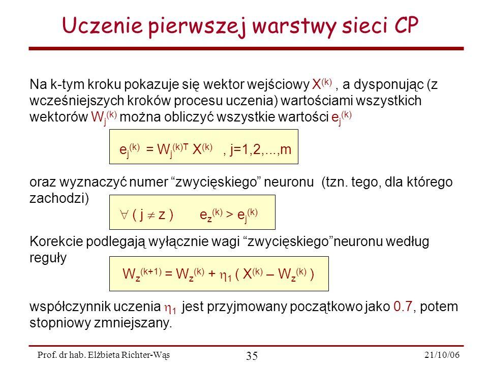 21/10/06 35 Prof. dr hab. Elżbieta Richter-Wąs Uczenie pierwszej warstwy sieci CP Na k-tym kroku pokazuje się wektor wejściowy X (k), a dysponując (z