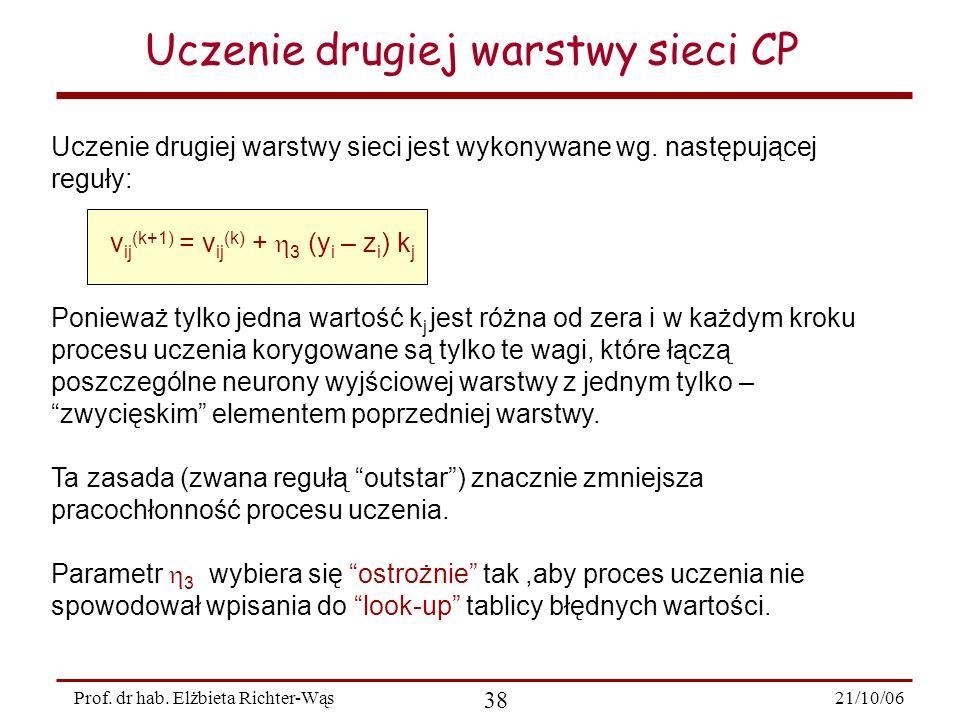 21/10/06 38 Prof. dr hab. Elżbieta Richter-Wąs Uczenie drugiej warstwy sieci CP Uczenie drugiej warstwy sieci jest wykonywane wg. następującej reguły: