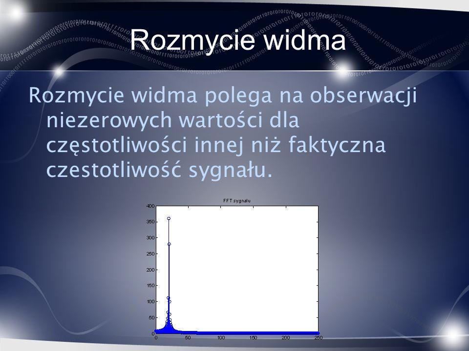 Interpretacja nałożenia okna W dziedzinie czasu nałożenie okna jest wymnożeniem każdej próbki sygnału przez odpowiadająca jej wartość próbki okna