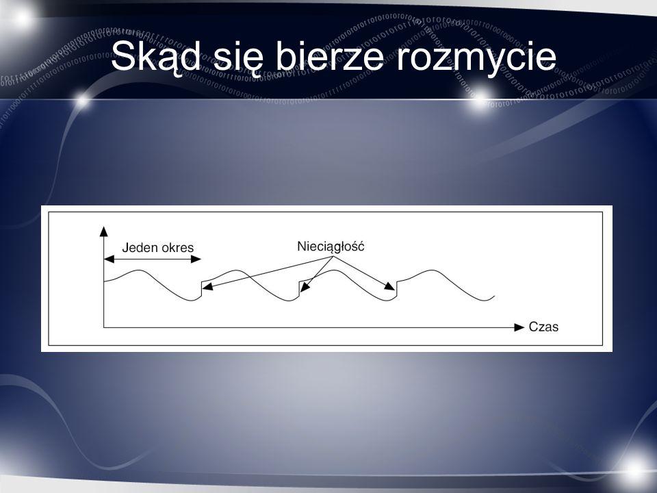 Okna czasowe Funkcja służąca zmniejszeniu wpływu niedopasowania parametrów próbkowania.
