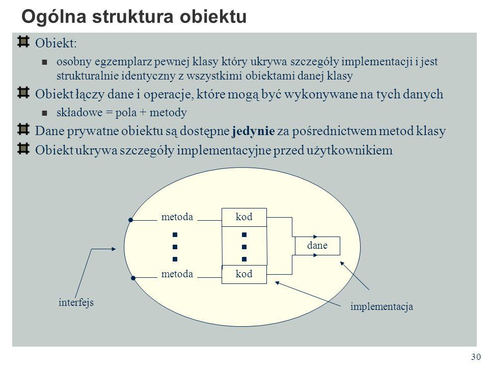 30 Ogólna struktura obiektu Obiekt: osobny egzemplarz pewnej klasy który ukrywa szczegóły implementacji i jest strukturalnie identyczny z wszystkimi o