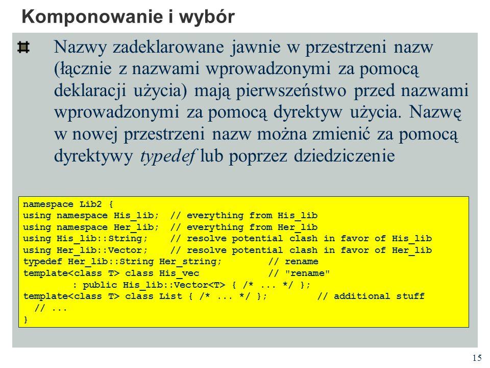 15 Komponowanie i wybór Nazwy zadeklarowane jawnie w przestrzeni nazw (łącznie z nazwami wprowadzonymi za pomocą deklaracji użycia) mają pierwszeństwo przed nazwami wprowadzonymi za pomocą dyrektyw użycia.