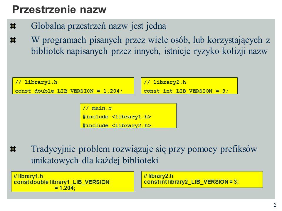 2 Globalna przestrzeń nazw jest jedna W programach pisanych przez wiele osób, lub korzystających z bibliotek napisanych przez innych, istnieje ryzyko kolizji nazw Tradycyjnie problem rozwiązuje się przy pomocy prefiksów unikatowych dla każdej biblioteki // library1.h const double LIB_VERSION = 1.204; // library2.h const int LIB_VERSION = 3; // main.c #include // library1.h const double library1_LIB_VERSION = 1.204; // library2.h const int library2_LIB_VERSION = 3;