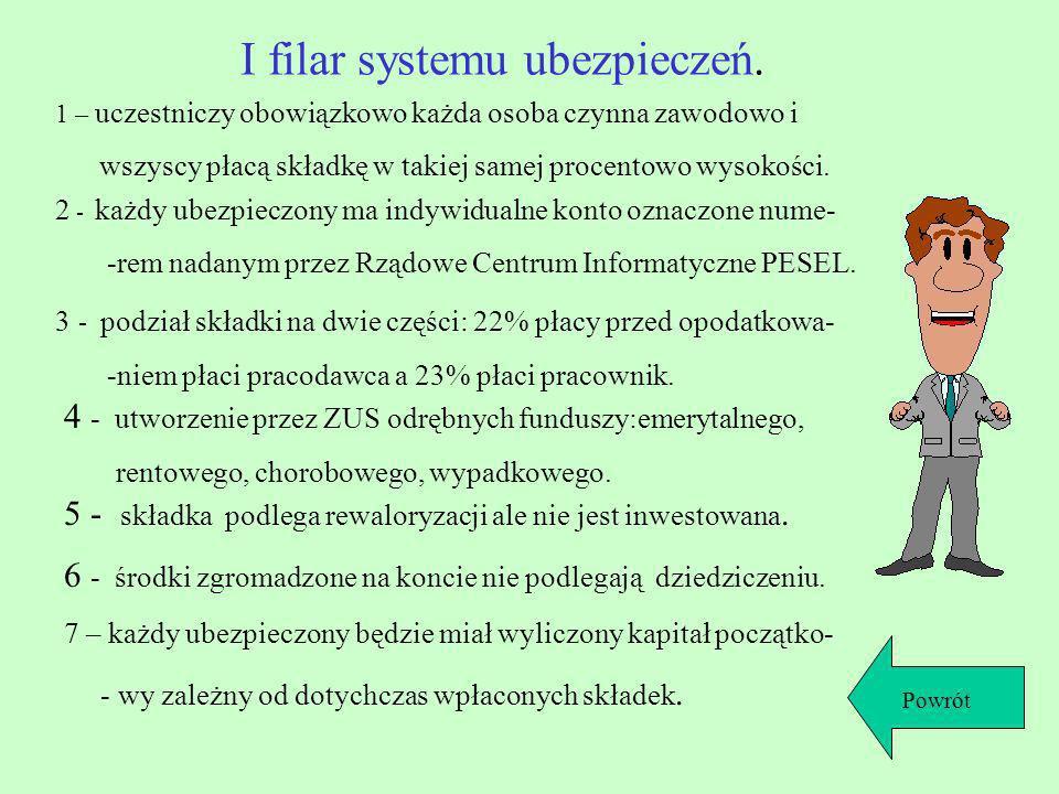 Zasady działania nowego systemu emerytalnego. I filar II filar III filar