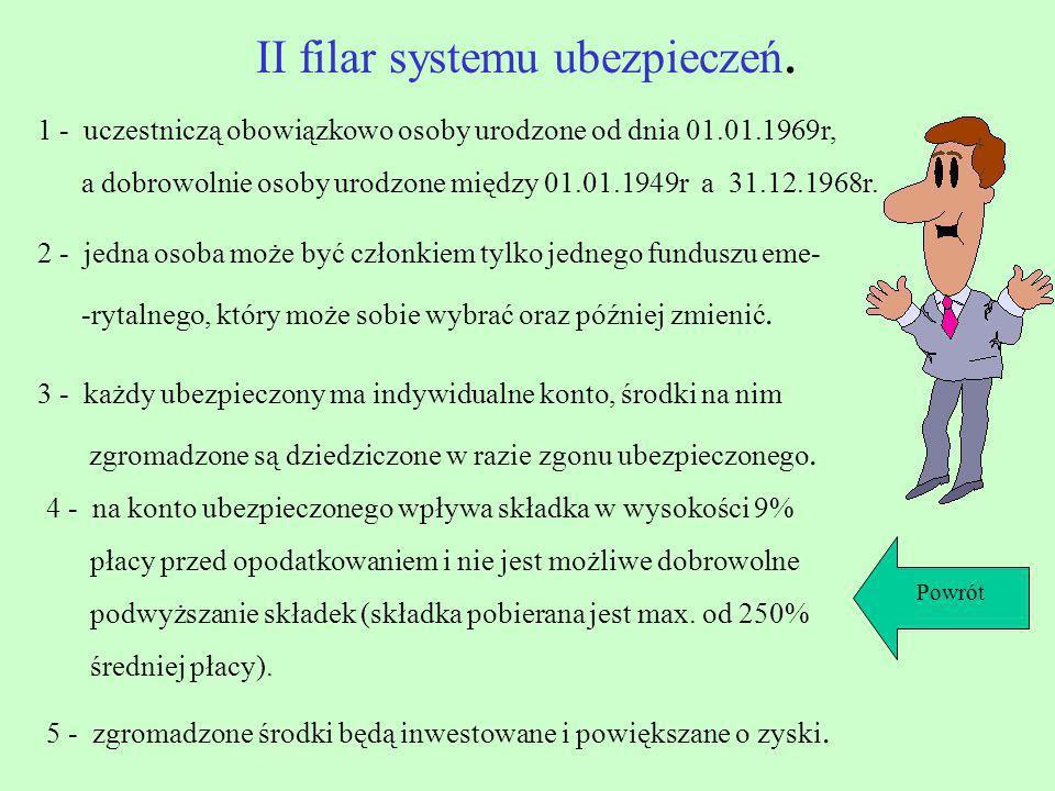 II filar systemu ubezpieczeń.