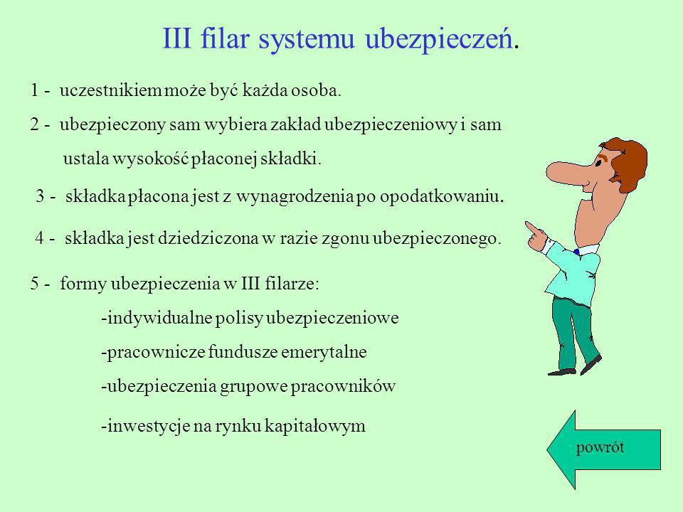 III filar systemu ubezpieczeń.1 - uczestnikiem może być każda osoba.
