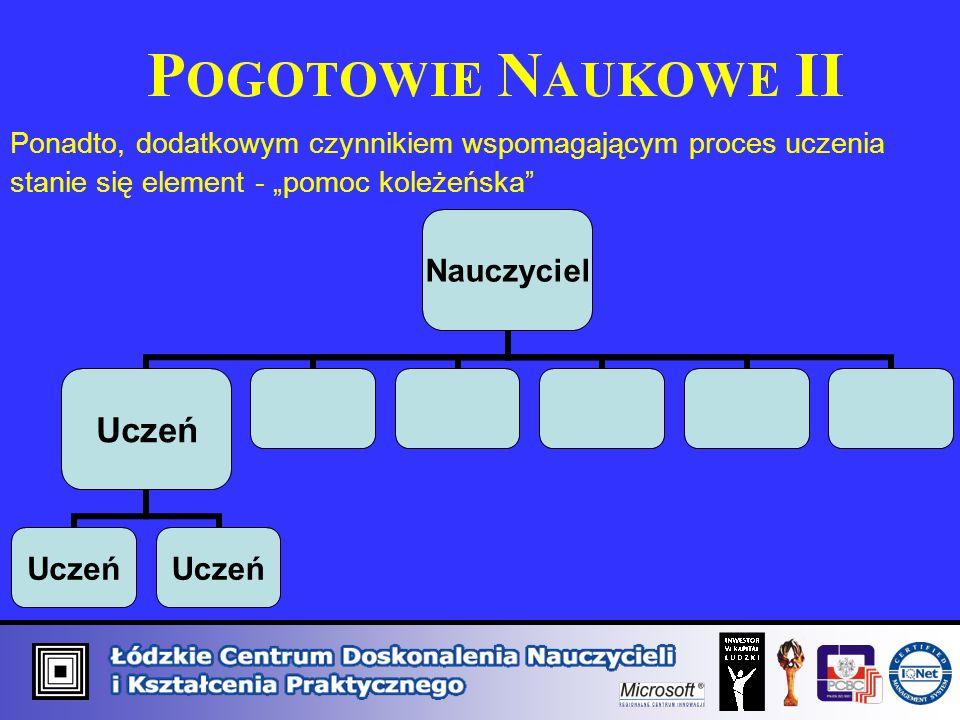 1.Warunkiem przystąpienia szkoły do Programu Pogotowie Naukowe II jest wypełnienie deklaracji (załącznik nr 1).(załącznik nr 1) 2.Warunkiem uruchomienia zajęć w grupie jest zebranie wypełnionych deklaracji przystąpienia ucznia niepełnoletniego (załącznik nr 2a) albo deklaracji przystąpienia ucznia pełnoletniego (załącznik nr 2b)(załącznik nr 2a) (załącznik nr 2b) 3.Zajęcia realizowane w ramach programu będą rejestrowane w dziennikach zajęć pozalekcyjnych.
