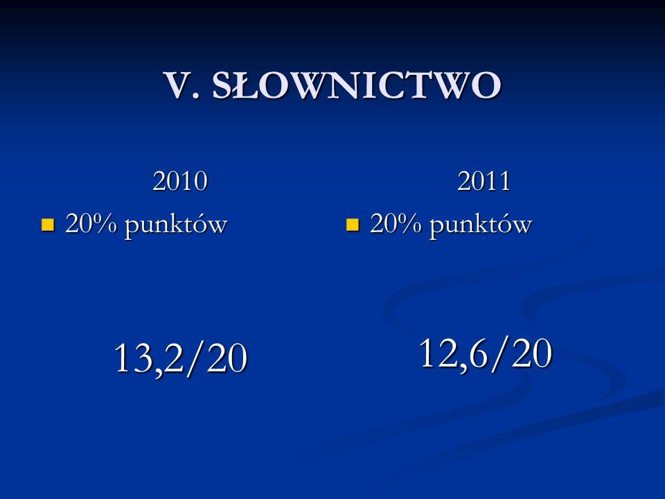 V. SŁOWNICTWO 2010 20% punktów 20% punktów13,2/20 2011 20% punktów 12,6/20