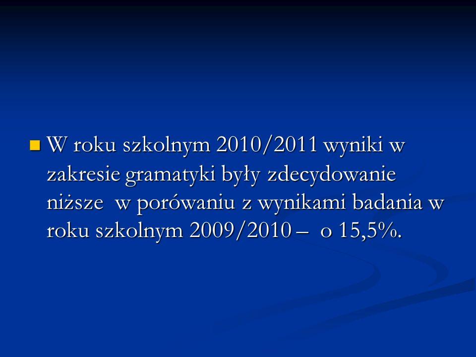 W roku szkolnym 2010/2011 wyniki w zakresie gramatyki były zdecydowanie niższe w porówaniu z wynikami badania w roku szkolnym 2009/2010 – o 15,5%.