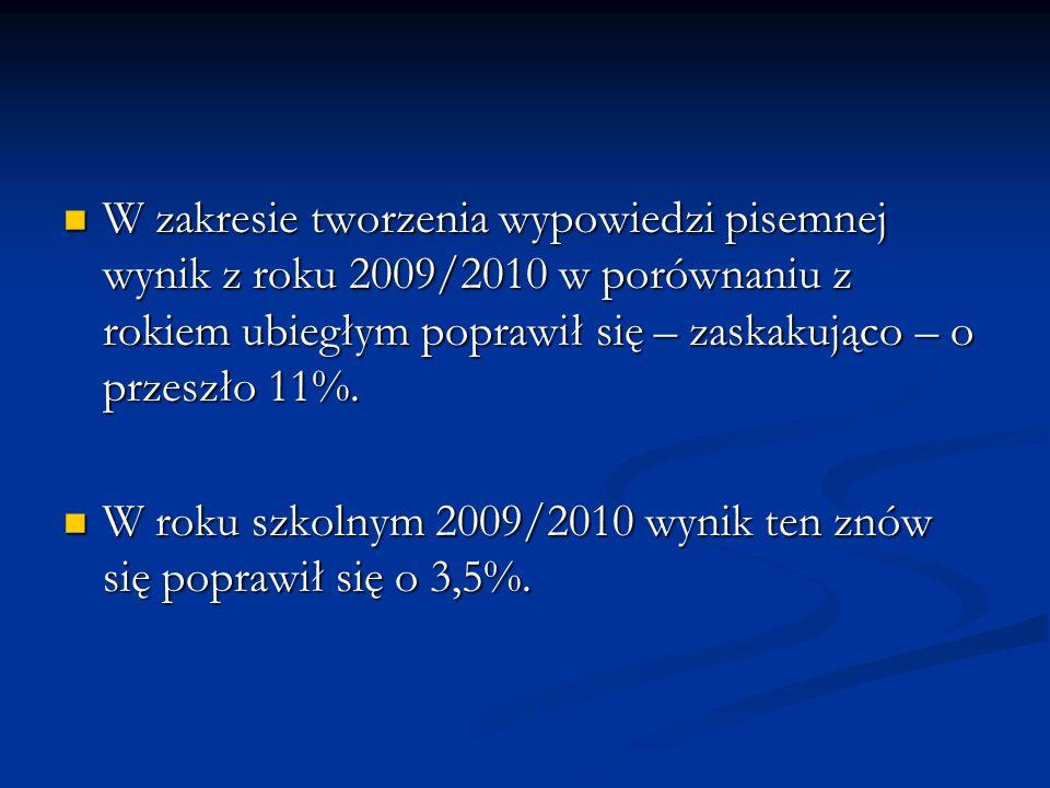 W zakresie tworzenia wypowiedzi pisemnej wynik z roku 2009/2010 w porównaniu z rokiem ubiegłym poprawił się – zaskakująco – o przeszło 11%.