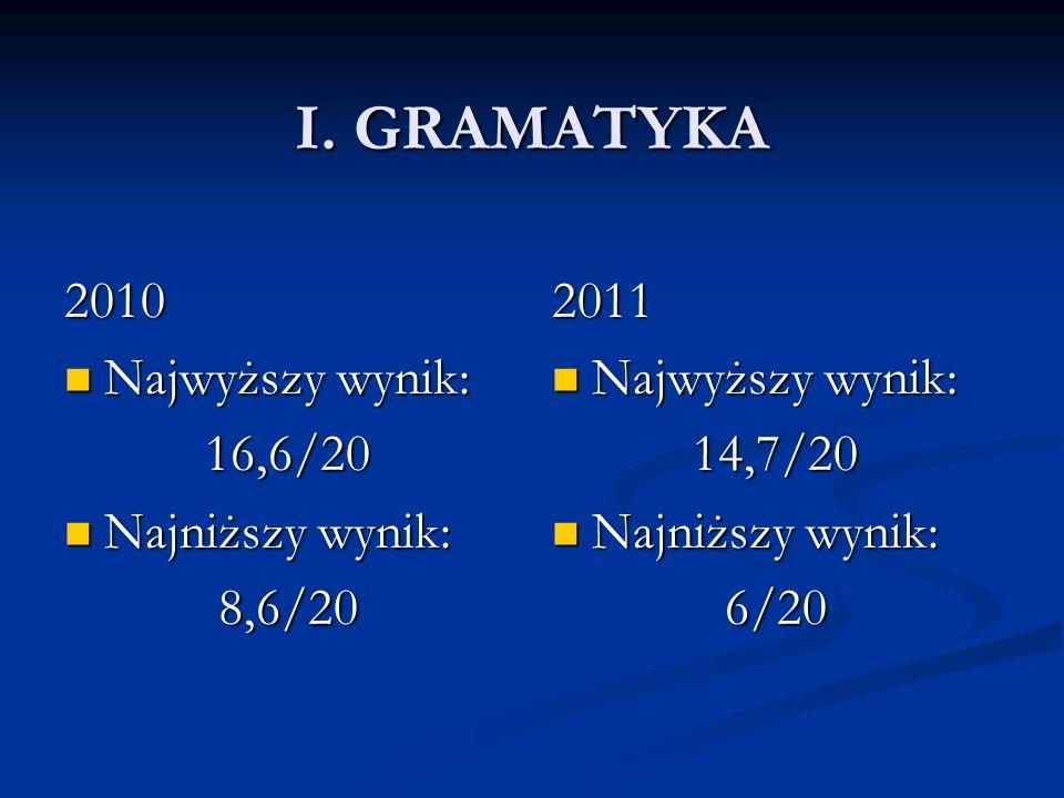 II. KOMUNIKACJA 2010 20% punktów 20% punktów14,2/20 2011 20% punktów 13/20