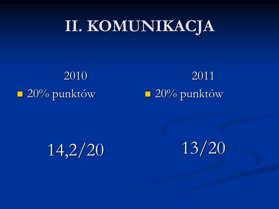 ŚREDNIA ŁÓDZKA 2010 62,8 62,8 2011 60,7