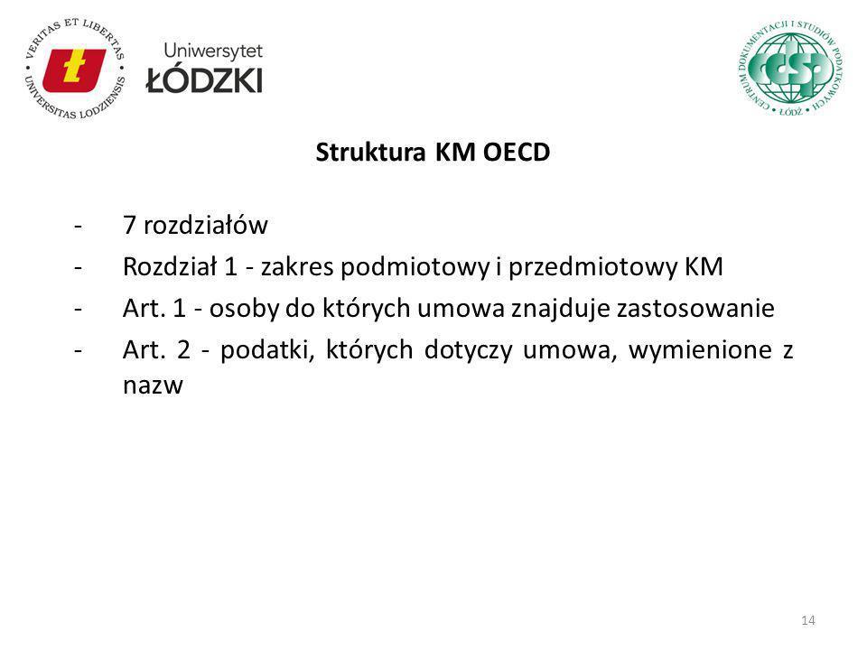 -7 rozdziałów -Rozdział 1 - zakres podmiotowy i przedmiotowy KM -Art. 1 - osoby do których umowa znajduje zastosowanie -Art. 2 - podatki, których doty