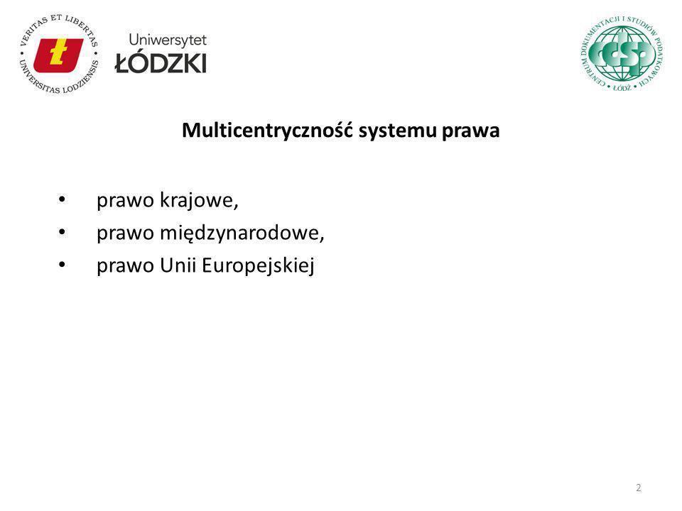 prawo krajowe, prawo międzynarodowe, prawo Unii Europejskiej Multicentryczność systemu prawa 2