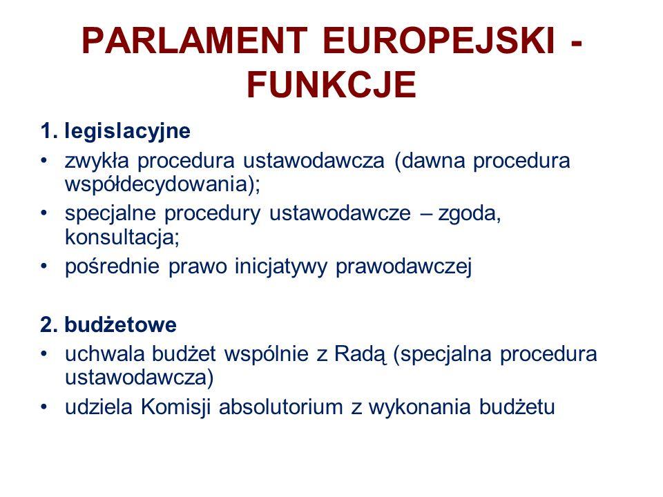 PARLAMENT EUROPEJSKI - FUNKCJE 1.