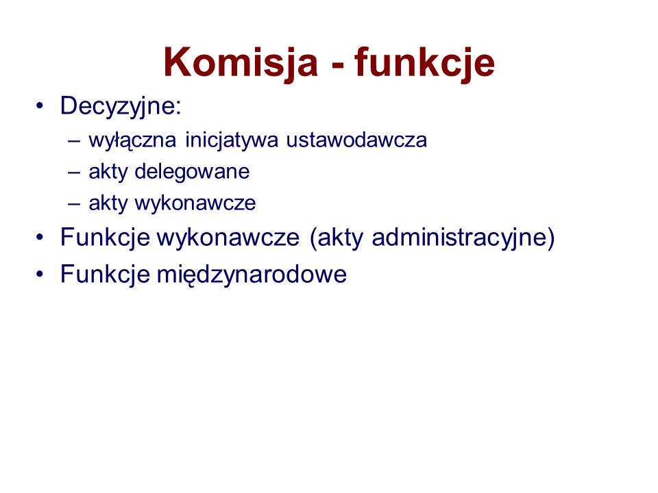 Komisja - funkcje Decyzyjne: –wyłączna inicjatywa ustawodawcza –akty delegowane –akty wykonawcze Funkcje wykonawcze (akty administracyjne) Funkcje międzynarodowe