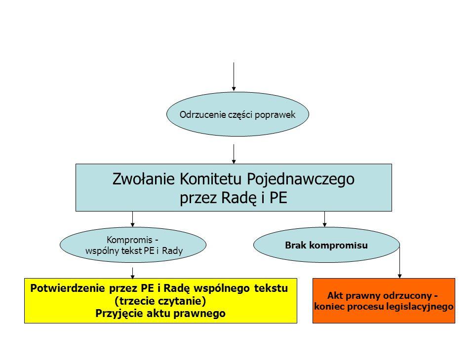 Specjalna procedura ustawodawcza określona w konkretnym przepisie – akt przyjmuje Rada z udziałem PE lub PE z udziałem Rady (np.
