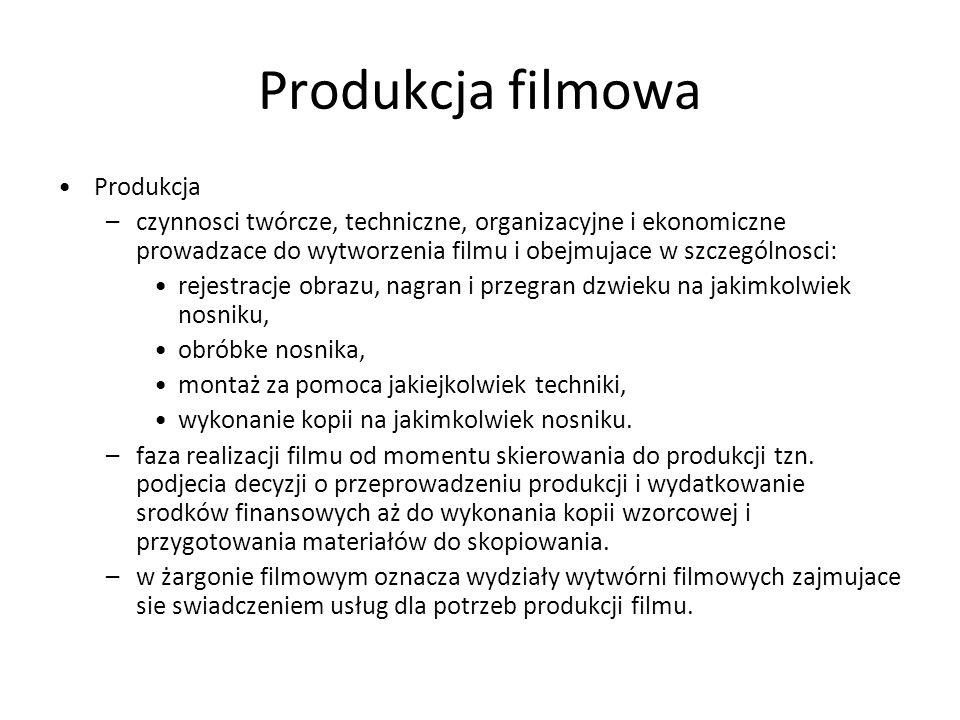Jak finansować produkcję filmową.
