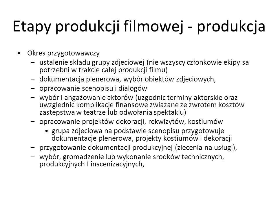 Okres przygotowawczy (cd) –opracowanie planów kooperacji z wytwórniami, teatrami itp.