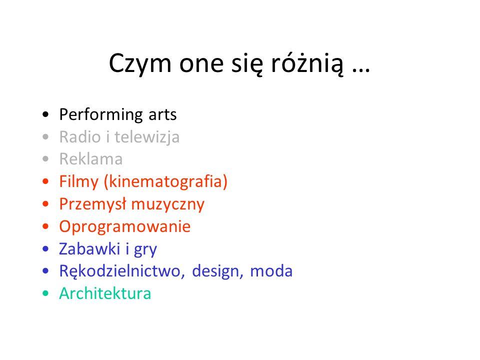 Czym one się różnią … Performing arts Radio i telewizja Reklama Filmy (kinematografia) Przemysł muzyczny Oprogramowanie Zabawki i gry Rękodzielnictwo, design, moda Architektura