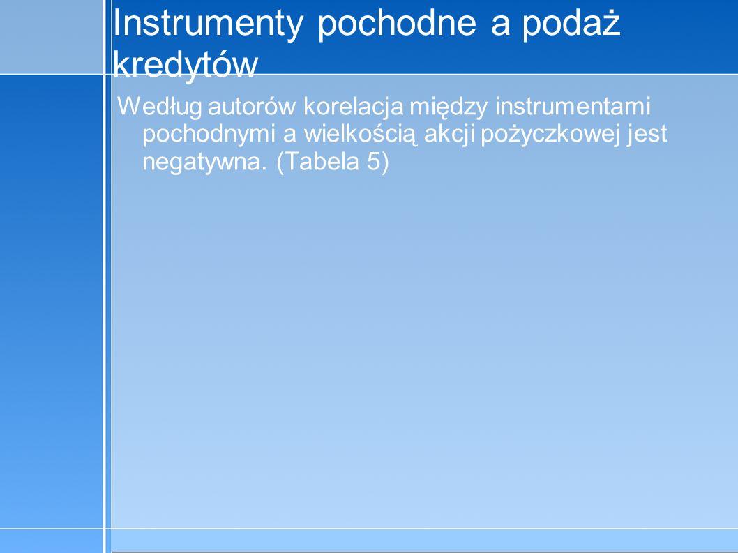 09-5-31 C:\praca\Polski Koncern Warzywny.odppage 16 Instrumenty pochodne a podaż kredytów Według autorów korelacja między instrumentami pochodnymi a w