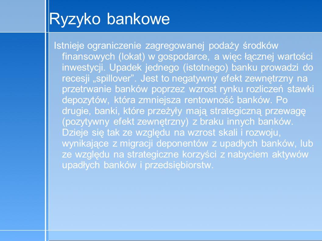 09-5-31 C:\praca\Polski Koncern Warzywny.odppage 18 Ryzyko bankowe Istnieje ograniczenie zagregowanej podaży środków finansowych (lokat) w gospodarce,