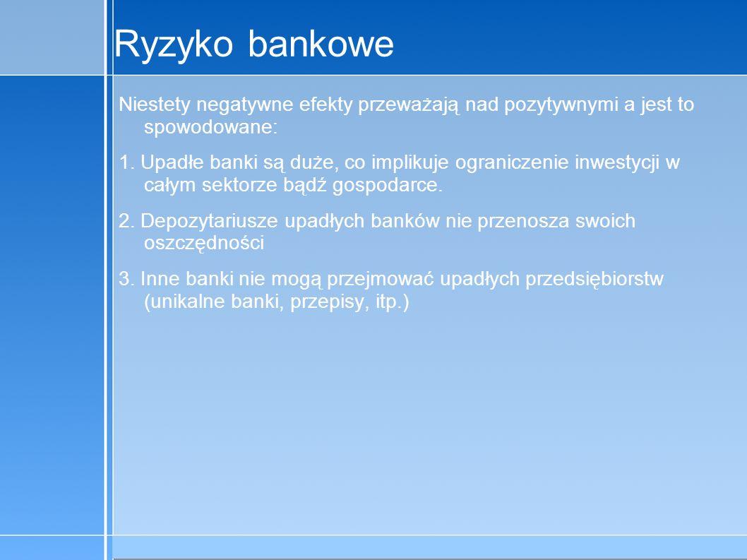 09-5-31 C:\praca\Polski Koncern Warzywny.odppage 19 Ryzyko bankowe Niestety negatywne efekty przeważają nad pozytywnymi a jest to spowodowane: 1. Upad