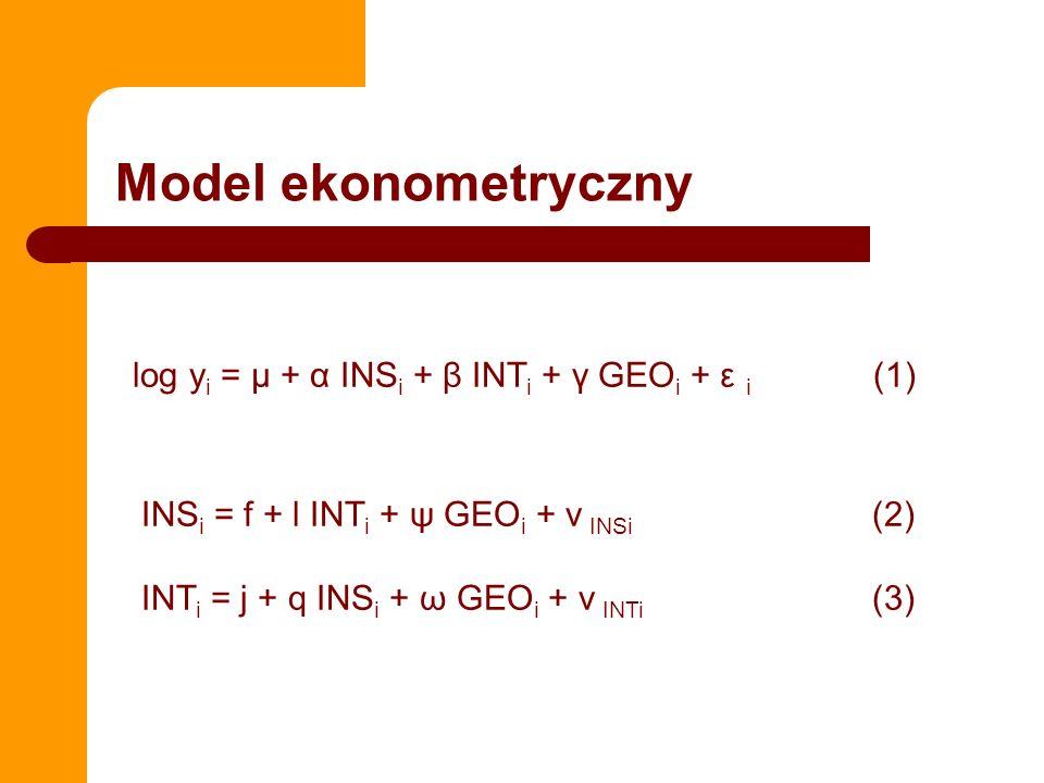 log y i = µ + α INS i + β INT i + γ GEO i + ε i (1) INS i = f + l INT i + ψ GEO i + v INSi (2) INT i = j + q INS i + ω GEO i + v INTi (3) Model ekonom
