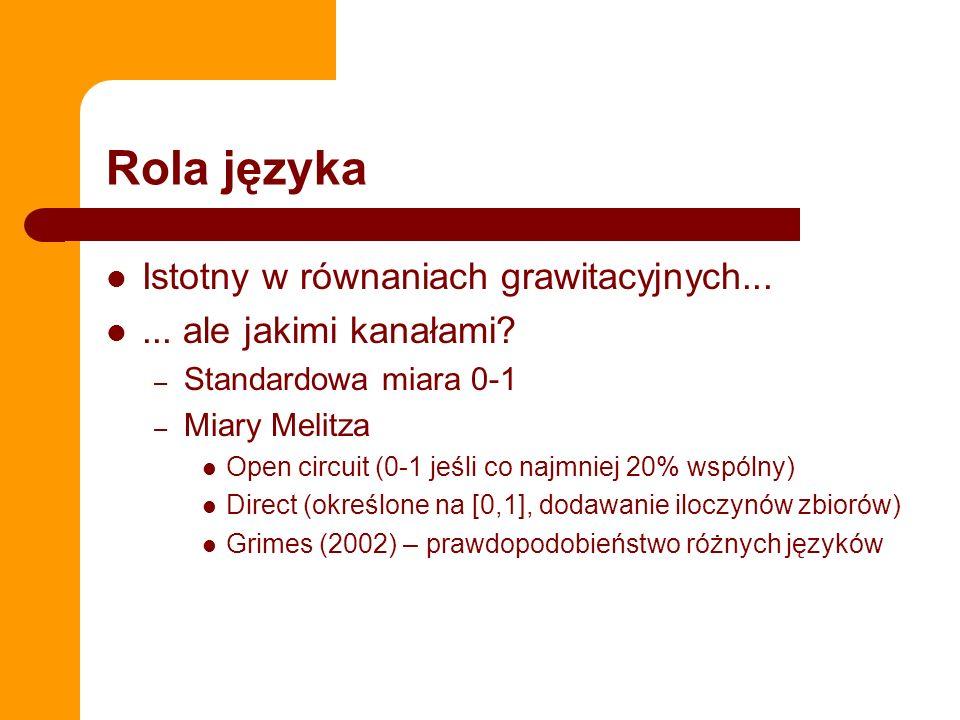 Rola języka Istotny w równaniach grawitacyjnych...... ale jakimi kanałami? – Standardowa miara 0-1 – Miary Melitza Open circuit (0-1 jeśli co najmniej