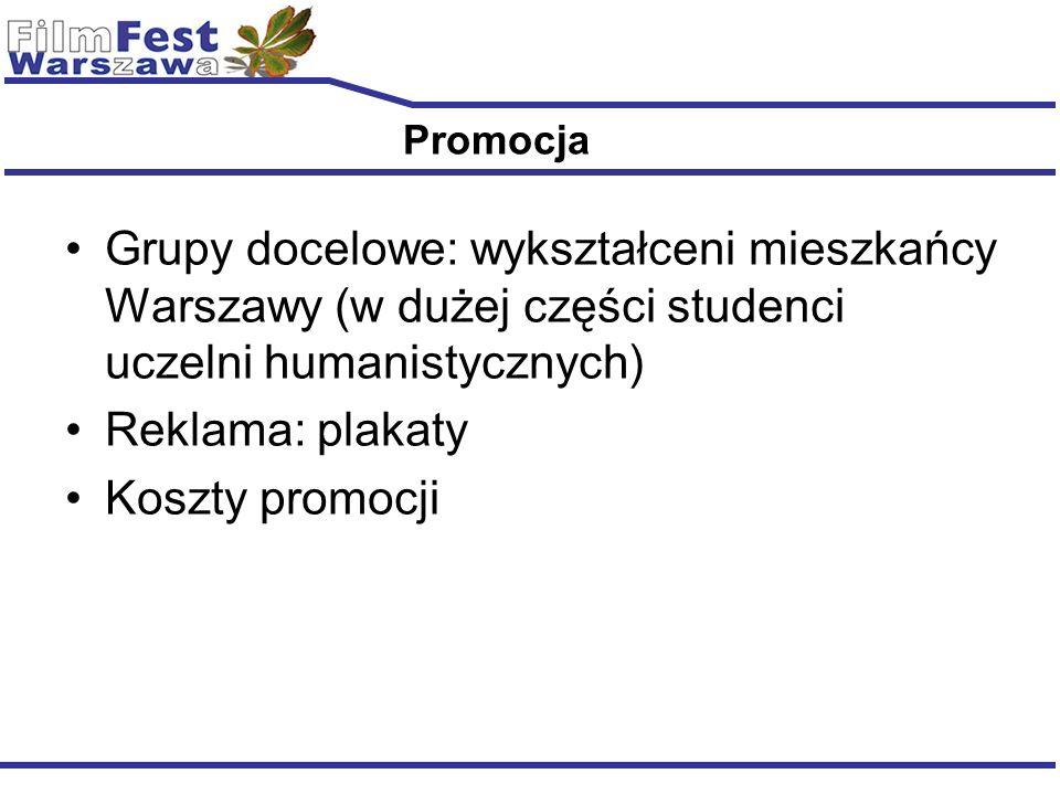 Promocja Grupy docelowe: wykształceni mieszkańcy Warszawy (w dużej części studenci uczelni humanistycznych) Reklama: plakaty Koszty promocji