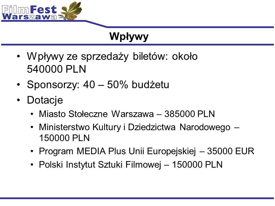 Wpływy Wpływy ze sprzedaży biletów: około 540000 PLN Sponsorzy: 40 – 50% budżetu Dotacje Miasto Stołeczne Warszawa – 385000 PLN Ministerstwo Kultury i