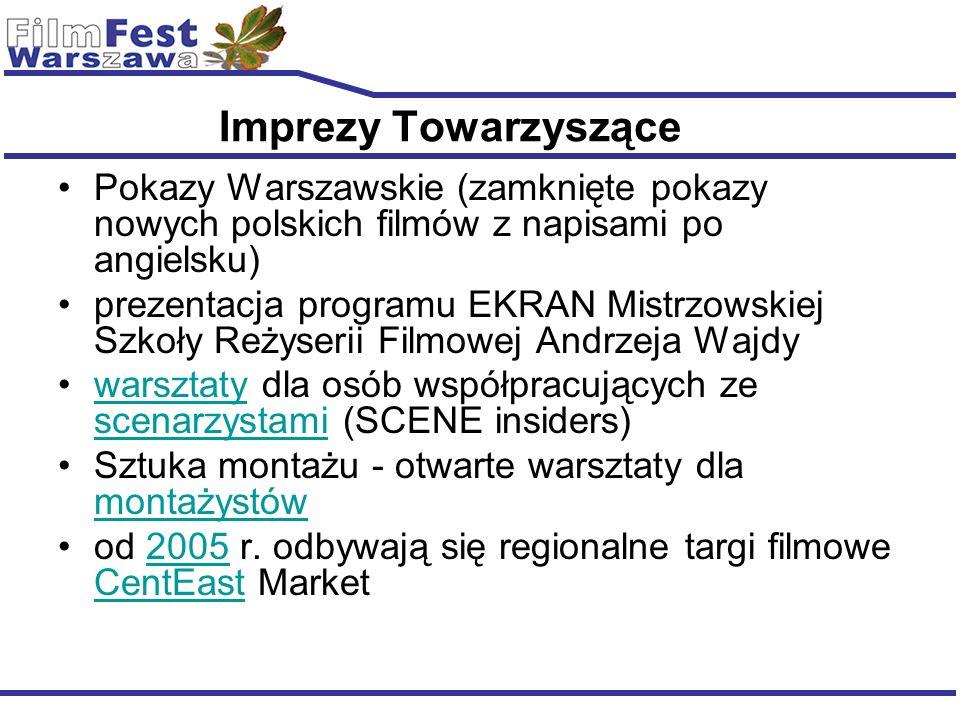 Imprezy Towarzyszące Pokazy Warszawskie (zamknięte pokazy nowych polskich filmów z napisami po angielsku) prezentacja programu EKRAN Mistrzowskiej Szk