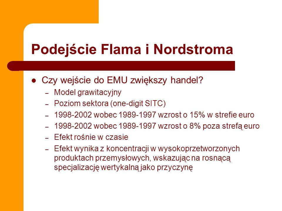 Podejście Flama i Nordstroma Czy wejście do EMU zwiększy handel? – Model grawitacyjny – Poziom sektora (one-digit SITC) – 1998-2002 wobec 1989-1997 wz
