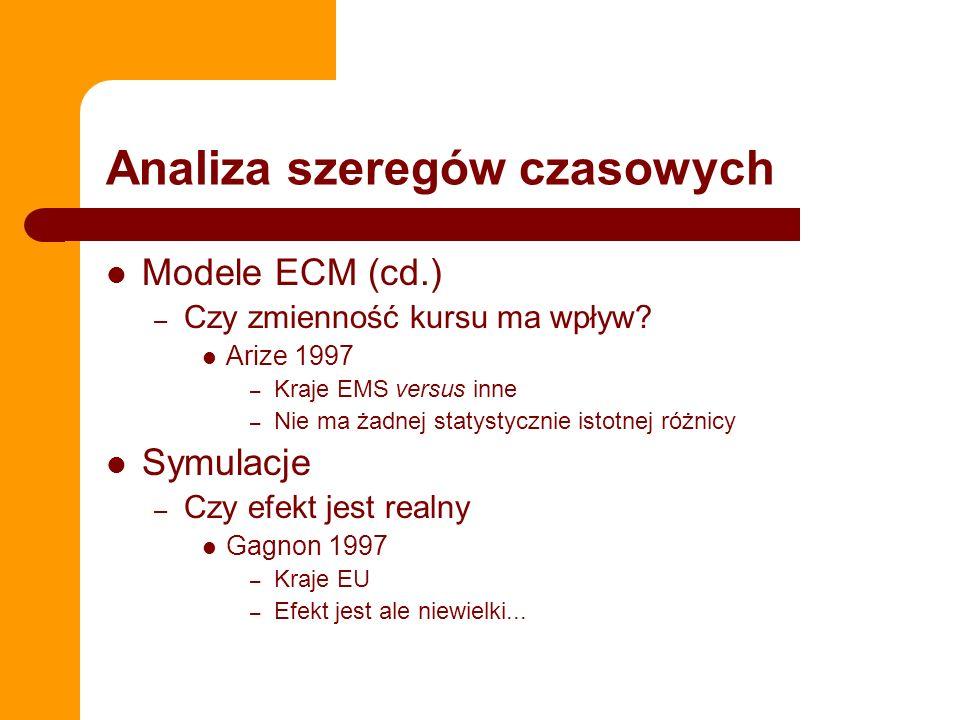 Analiza szeregów czasowych Modele ECM (cd.) – Czy zmienność kursu ma wpływ? Arize 1997 – Kraje EMS versus inne – Nie ma żadnej statystycznie istotnej