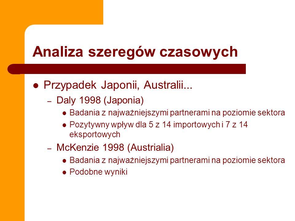 Analiza szeregów czasowych Przypadek Japonii, Australii... – Daly 1998 (Japonia) Badania z najważniejszymi partnerami na poziomie sektora Pozytywny wp