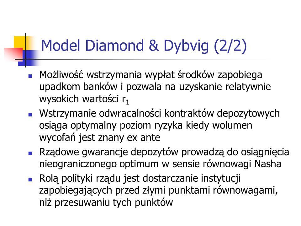 Model Diamond & Dybvig (2/2) Możliwość wstrzymania wypłat środków zapobiega upadkom banków i pozwala na uzyskanie relatywnie wysokich wartości r 1 Wst