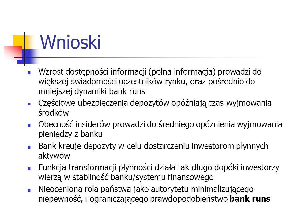 Wnioski Wzrost dostępności informacji (pełna informacja) prowadzi do większej świadomości uczestników rynku, oraz pośrednio do mniejszej dynamiki bank