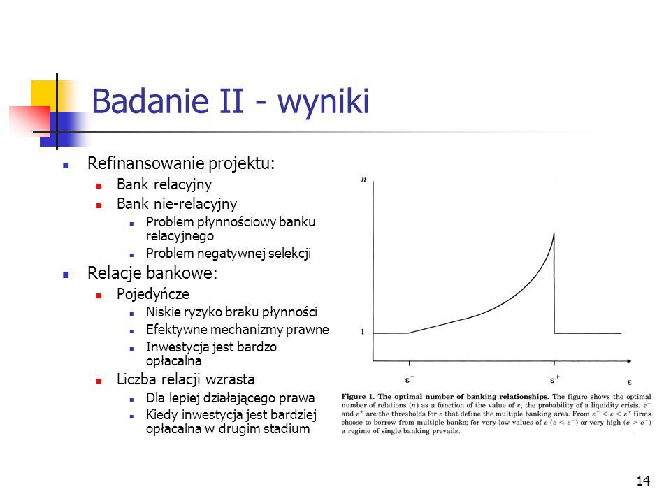 14 Badanie II - wyniki Refinansowanie projektu: Bank relacyjny Bank nie-relacyjny Problem płynnościowy banku relacyjnego Problem negatywnej selekcji R