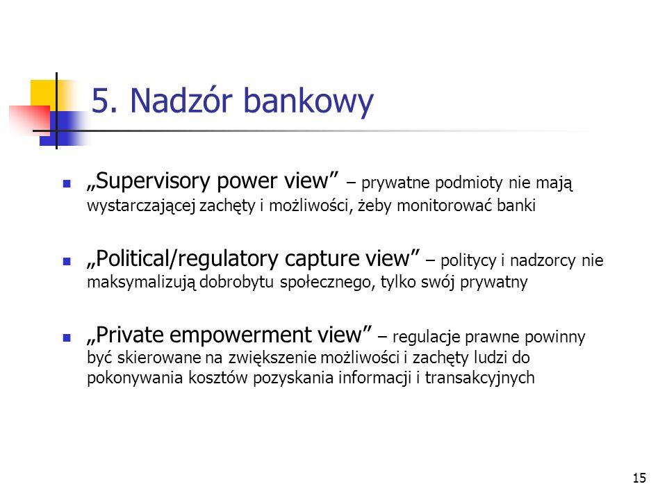 15 5. Nadzór bankowy Supervisory power view – prywatne podmioty nie mają wystarczającej zachęty i możliwości, żeby monitorować banki Political/regulat