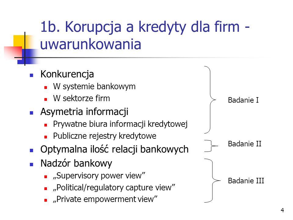 4 1b. Korupcja a kredyty dla firm - uwarunkowania Konkurencja W systemie bankowym W sektorze firm Asymetria informacji Prywatne biura informacji kredy