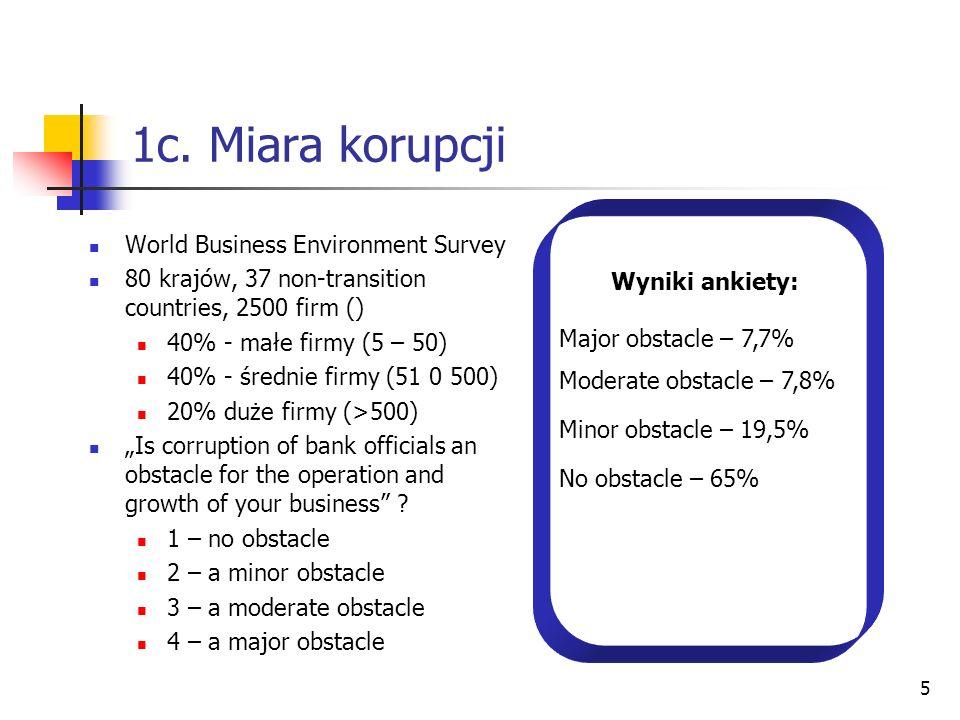 5 1c. Miara korupcji World Business Environment Survey 80 krajów, 37 non-transition countries, 2500 firm () 40% - małe firmy (5 – 50) 40% - średnie fi